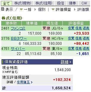2007-05-02の株売買状況です。