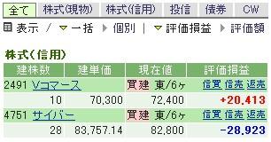 2007-05-09の株売買状況です。