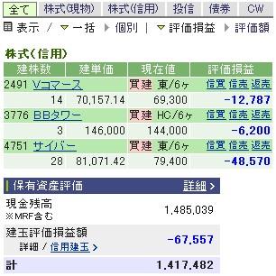 2007-05-10の株売買状況です。