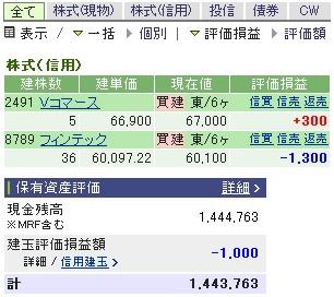 2007-05-11の株売買状況です。