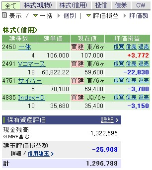 2007-05-16の株売買状況です。