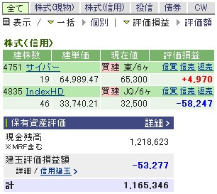 2007-05-18の株売買状況です。
