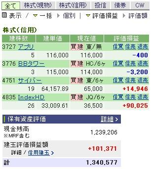 2007-05-21の株売買状況です。