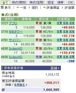 2007-05-22の株売買状況です。