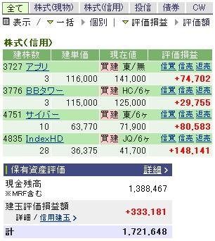 2007-05-23の株売買状況です。