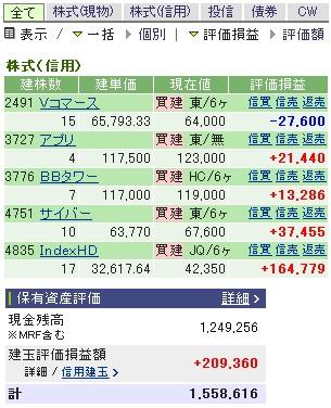 2007-05-24の株売買状況です。