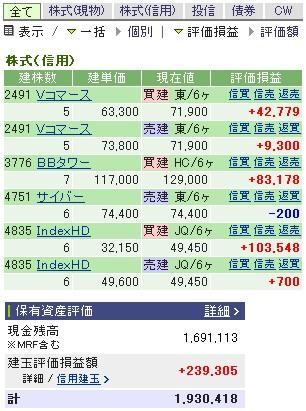 2007-05-28の株売買状況です。