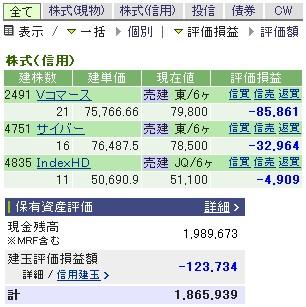 2007-05-29の株売買状況です。