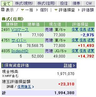 2007-05-30の株売買状況です。