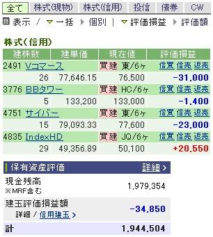 2007-05-31の株売買状況です。