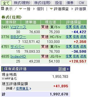 2007-06-01の株売買状況です。