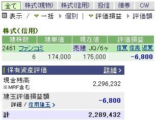 2007-06-06の株売買状況です。