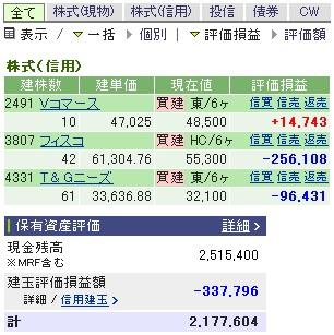 2007-08-06の株売買状況です。