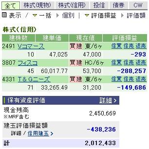 2007-08-07の株売買状況です。
