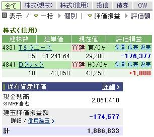 2007-08-08の株売買状況です。