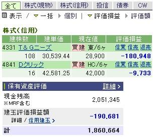 2007-08-09の株売買状況です。