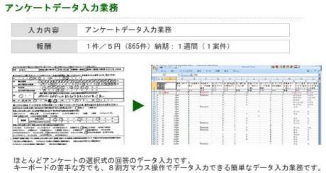 アンケートデータ入力業務