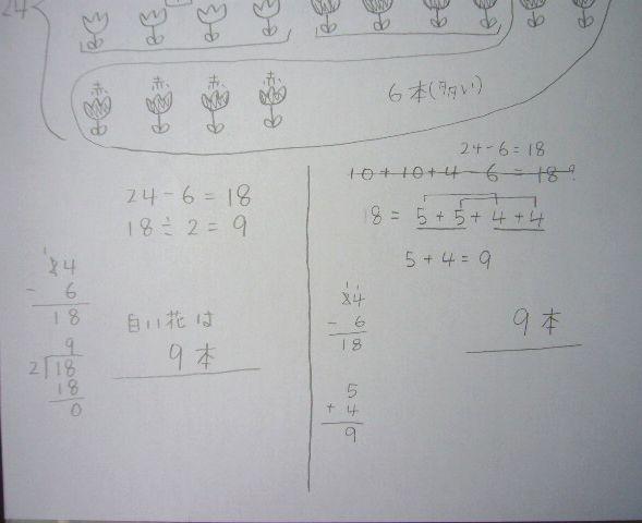 0M×99-2