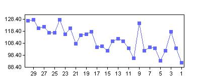 CHART20080825.jpg