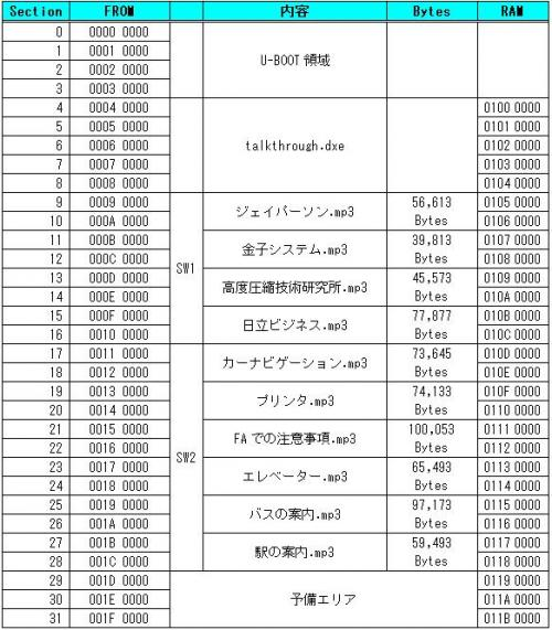Vol7 FROM配置 VisualDSP.JPG