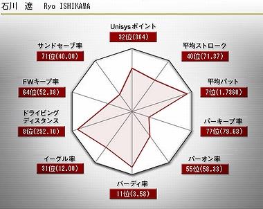 ryoishiakwaup.jpg
