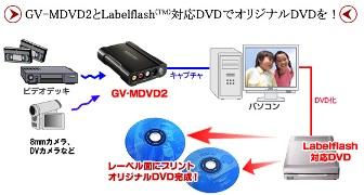 original_dvd.jpg