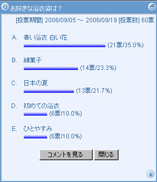 yukata_tohyokekka.jpg
