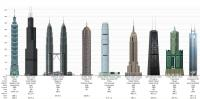 Taipei101-compared.jpg
