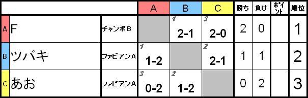20081123DScore.jpg