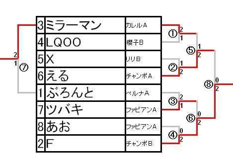 20081123FinalScore.jpg