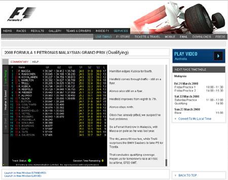 FIA-FOMタイミングモニター