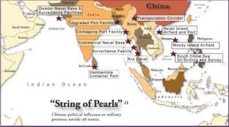 中國珍珠鏈戰略