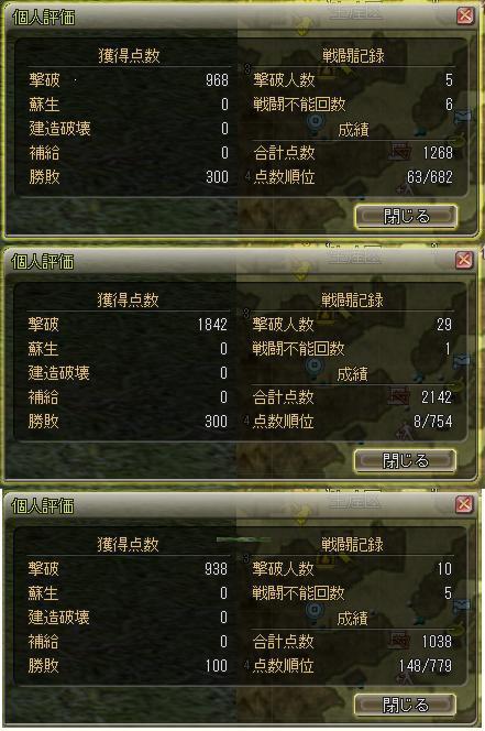 8月2日合戦
