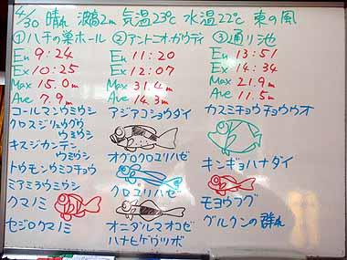 宮古島 090430ログデータ