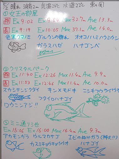 宮古島 090502ログデータ
