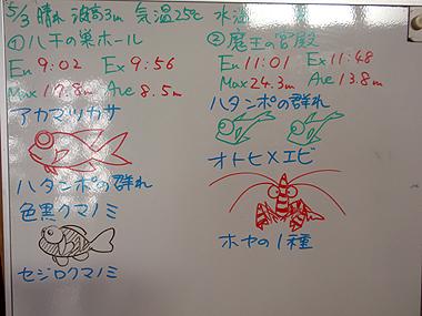 宮古島 090503ログデータ①