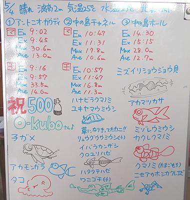 宮古島 090504ログデータ
