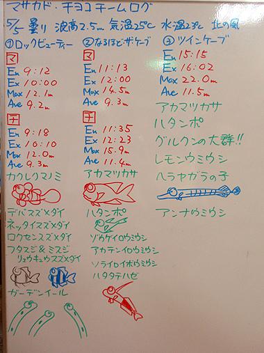宮古島 090505ログデータ