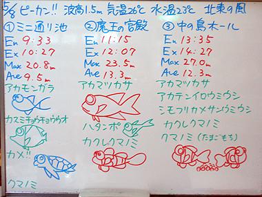 宮古島 ログデータ090508