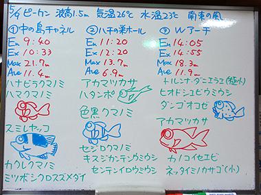宮古島 090509ログデータ