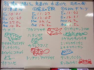 宮古島 090513ログデータ