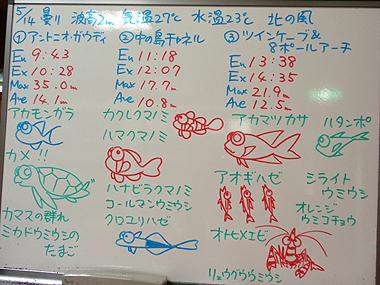 宮古島 090514ログデータ