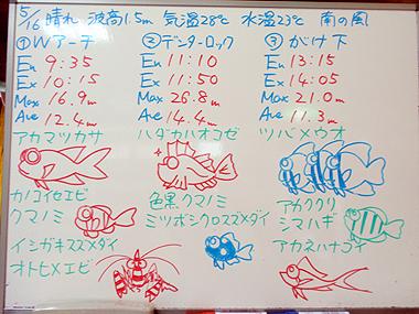 宮古島 090516ログデータ