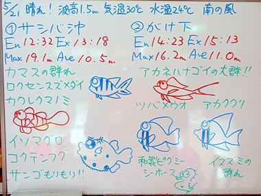 宮古島 090521ログデータ