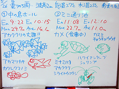 宮古島 ログデータ 2009/5/26