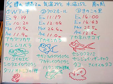 宮古島 ログデータ 2009/6/2