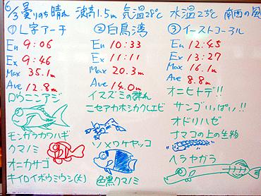 宮古島 ログデータ 2009/6/3