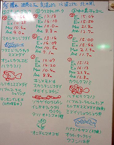 宮古島 ログデータ 2009/6/5