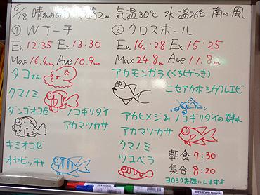 宮古島 ログデータ 2009/6/18