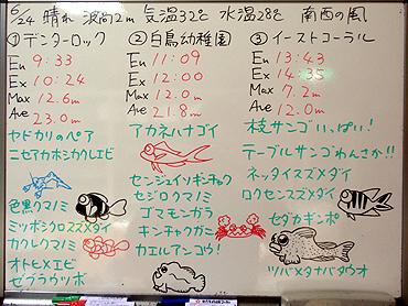 宮古島 ログデータ 2009/6/24